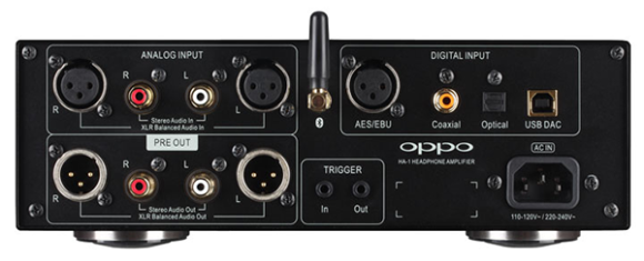 HA-1 Inputs and Outputs